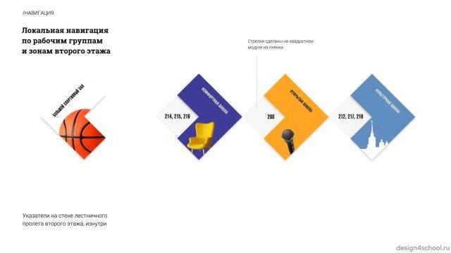Изображение 8 - навигация в школе дизайн