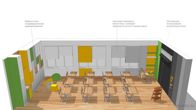 Изображение 14 - дизайн коридора и дизайн класса начальной школы