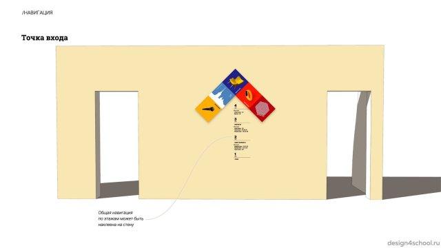 Изображение 4 - навигация в школе дизайн