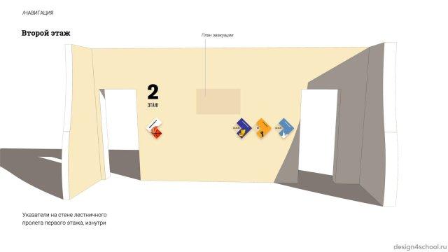 Изображение 9 - навигация в школе дизайн